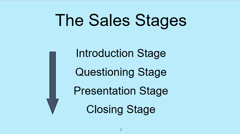 The sales stages of the sales process