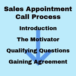 The sales appointment call process stages for making cold calls