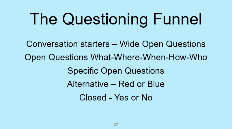 Sales Questioning Funnel to overcome objections.